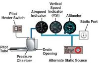 pitot_static_system